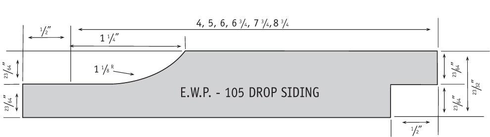 Lumber Grades Amp Patternstock